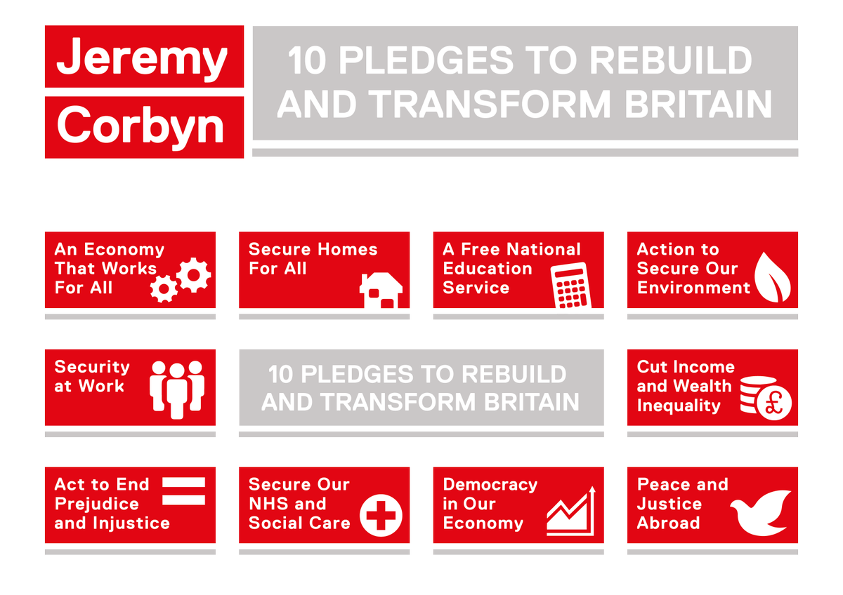 Image result for jeremy corbyn 10 points