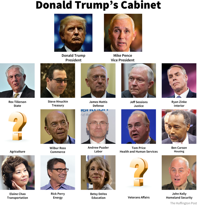 trump's cabinet wealthier than one-third of us households combined