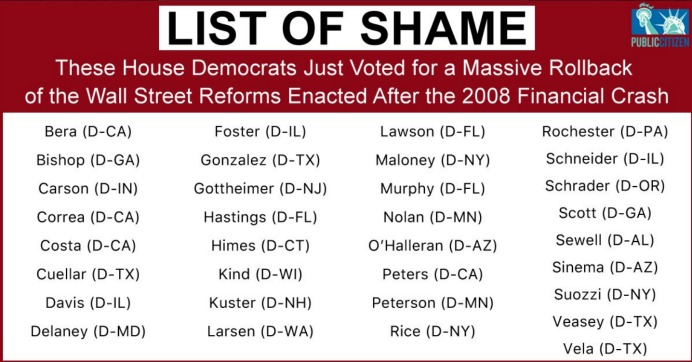 'Remember These Names': 33 House Democrats Just Joined the GOP to Give a Major Gift to Wall Street