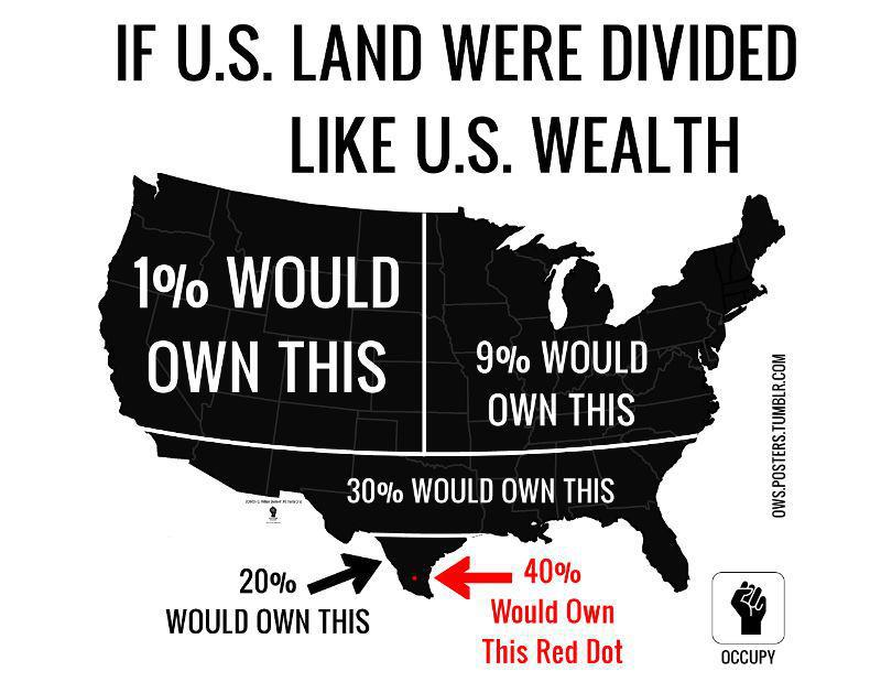 wealth disparity the greatest downfall in the economy of the united states If the united states loses  of scientists in the united states third, of course, the greatest source of anxiety  disparity reflects not only china.