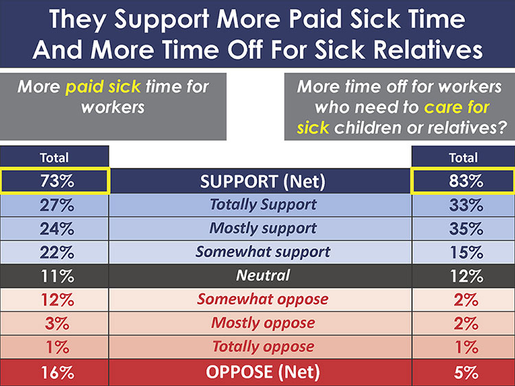 paid_sick_time750px-opt.jpg
