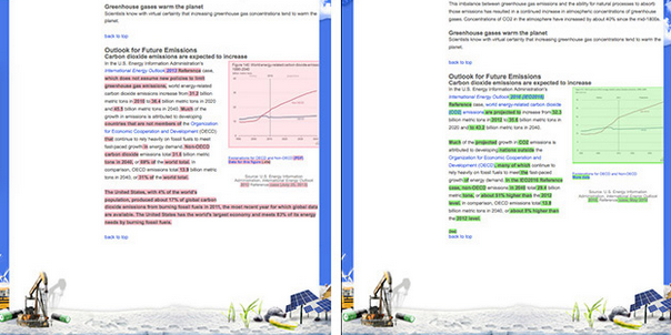 "A page from the U.S. Energy Information Administration's ""Energy Kids,"" an education website for children about energy sources. On the right, a paragraph about the United States' share of global CO2 emissions has been removed."