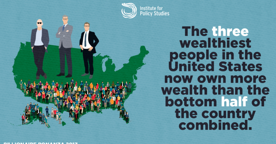 """A century ago, a similar anti-inequality upsurge took on America's vastly unequal distribution of income and wealth and, over the course of little more than a generation, fashioned a much more equal America,"" write Chuck Collins and Josh Hoxie. (Image: Institute for Policy Studies)"
