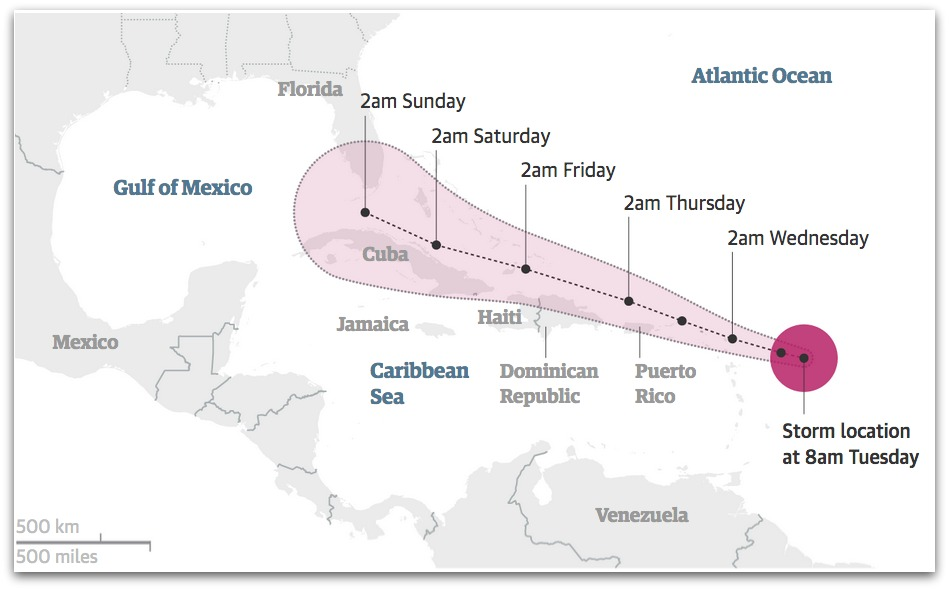 Guardian graphic | Source: National Hurricane Center. All times AST (Atlantic Standard Time)