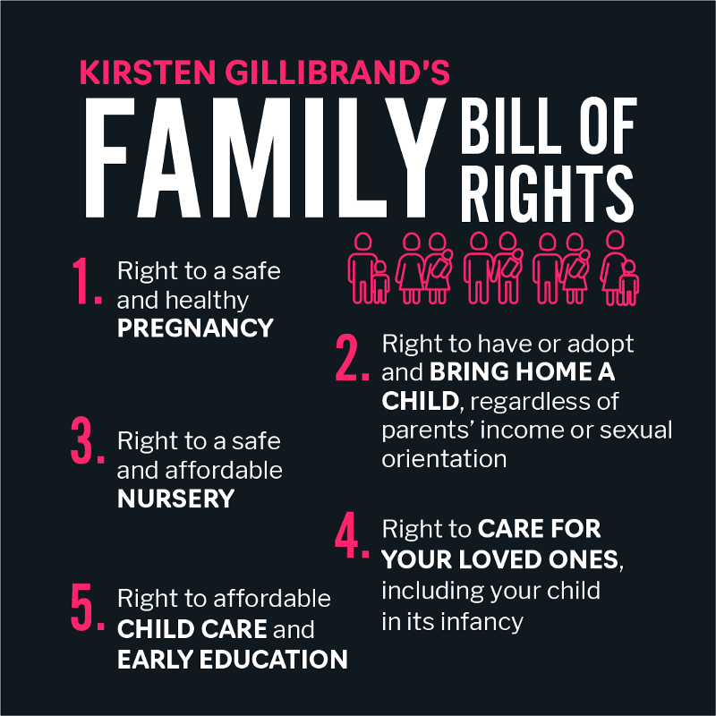 Gillibrand Family Bill of Rights