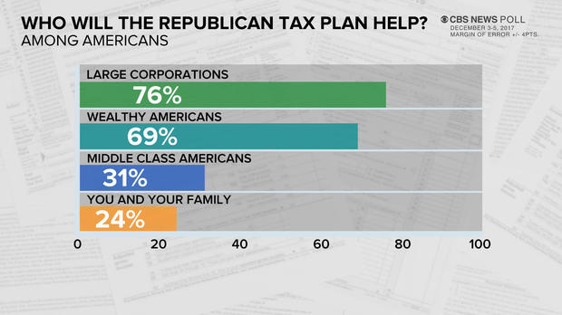 Who Will the Republican Tax Plan Help