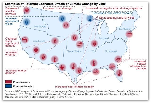 Examples of Potential Economic Effects of Climate Change by 2100