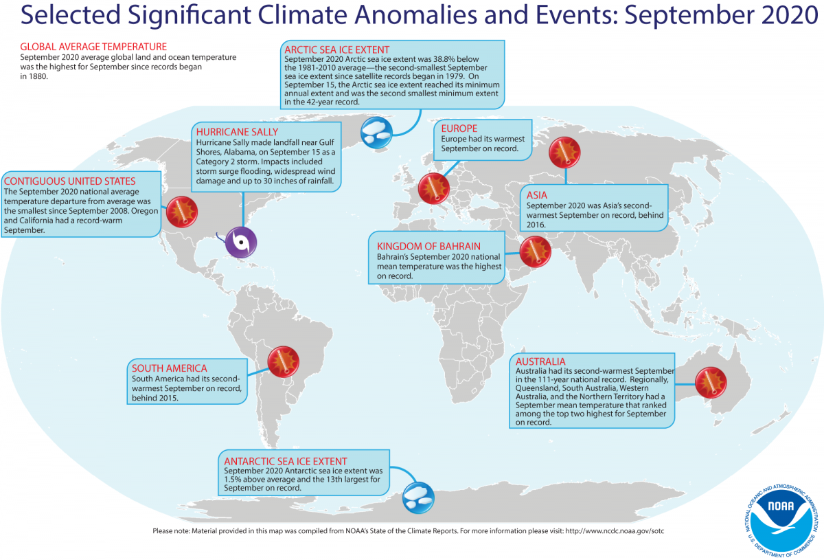 september-global-significant-climate-eve